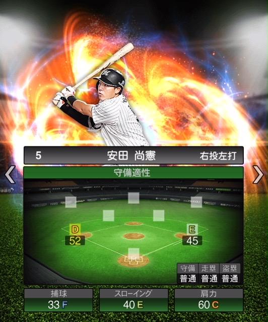 2020-s2−安田尚憲−守備適性