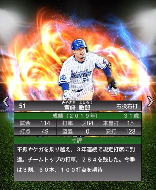 2020-s2−宮崎敏郎−寸評