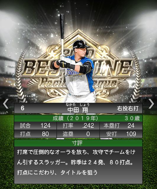 2020-b9−中田翔−寸評